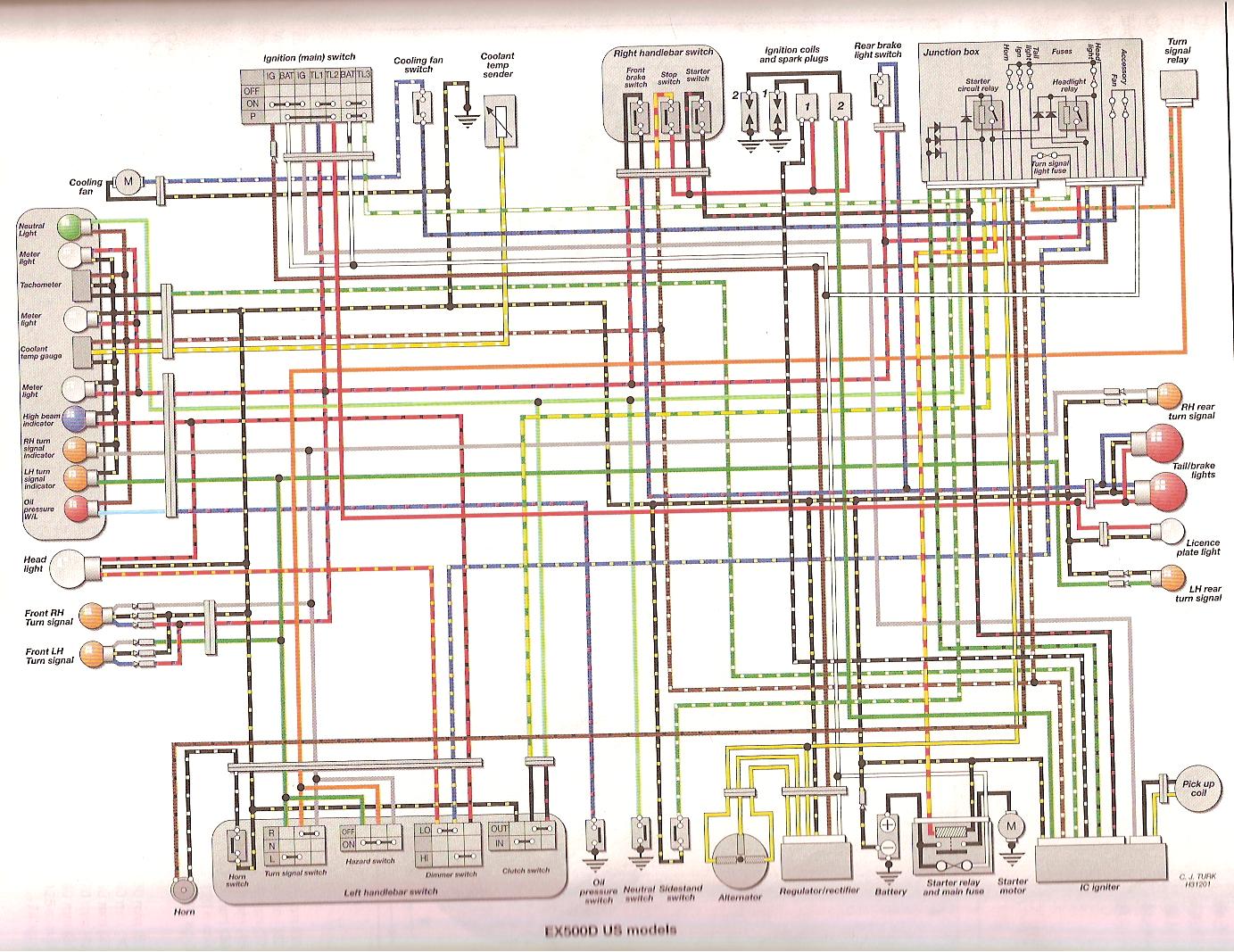 kawasaki ex500 wiring diagram - wiring diagram schematic wide-format -  wide-format.aliceviola.it  alice viola