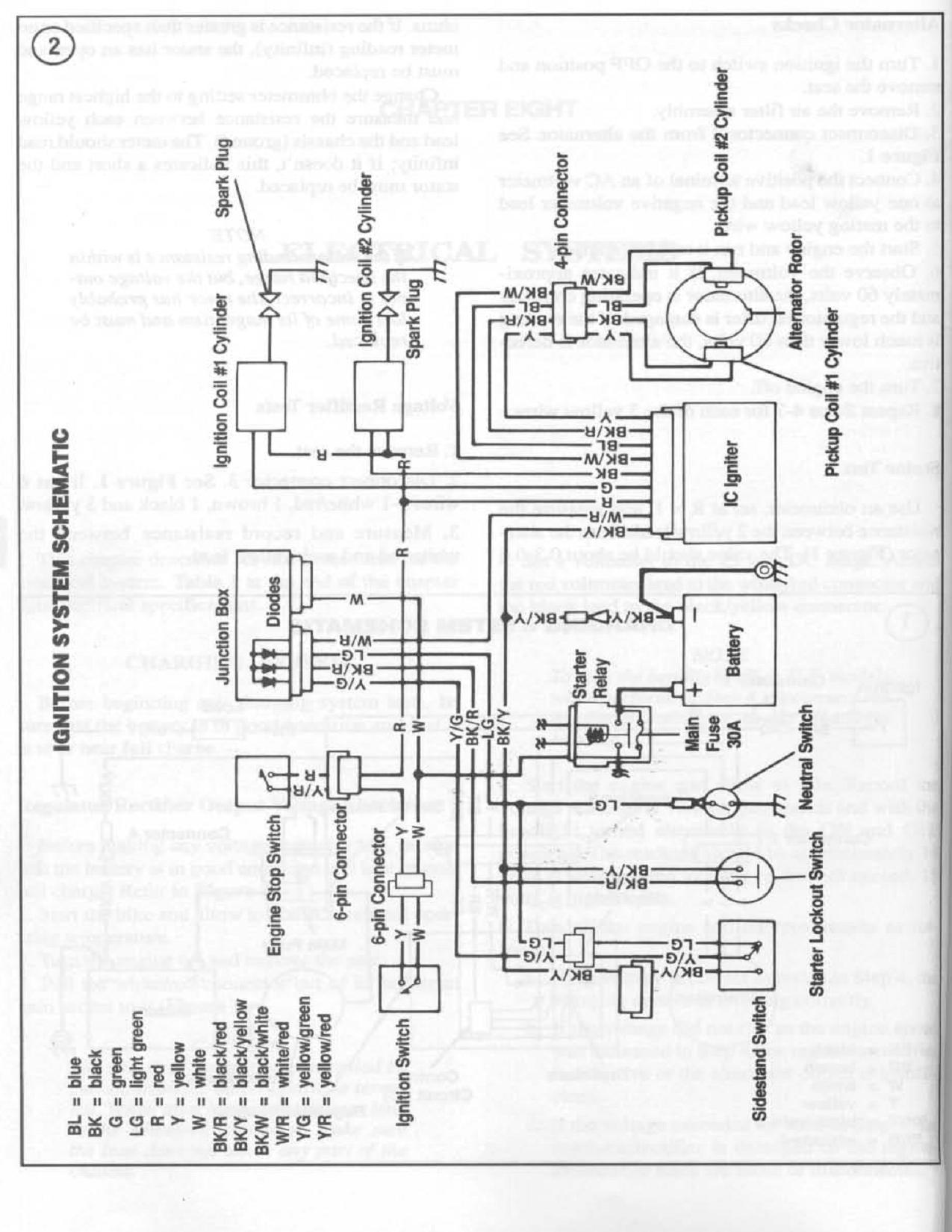 First Gen Ignition Wiring Diagram Ex 500 Com The Home Of The Kawasaki Ex500 Ninja 500r