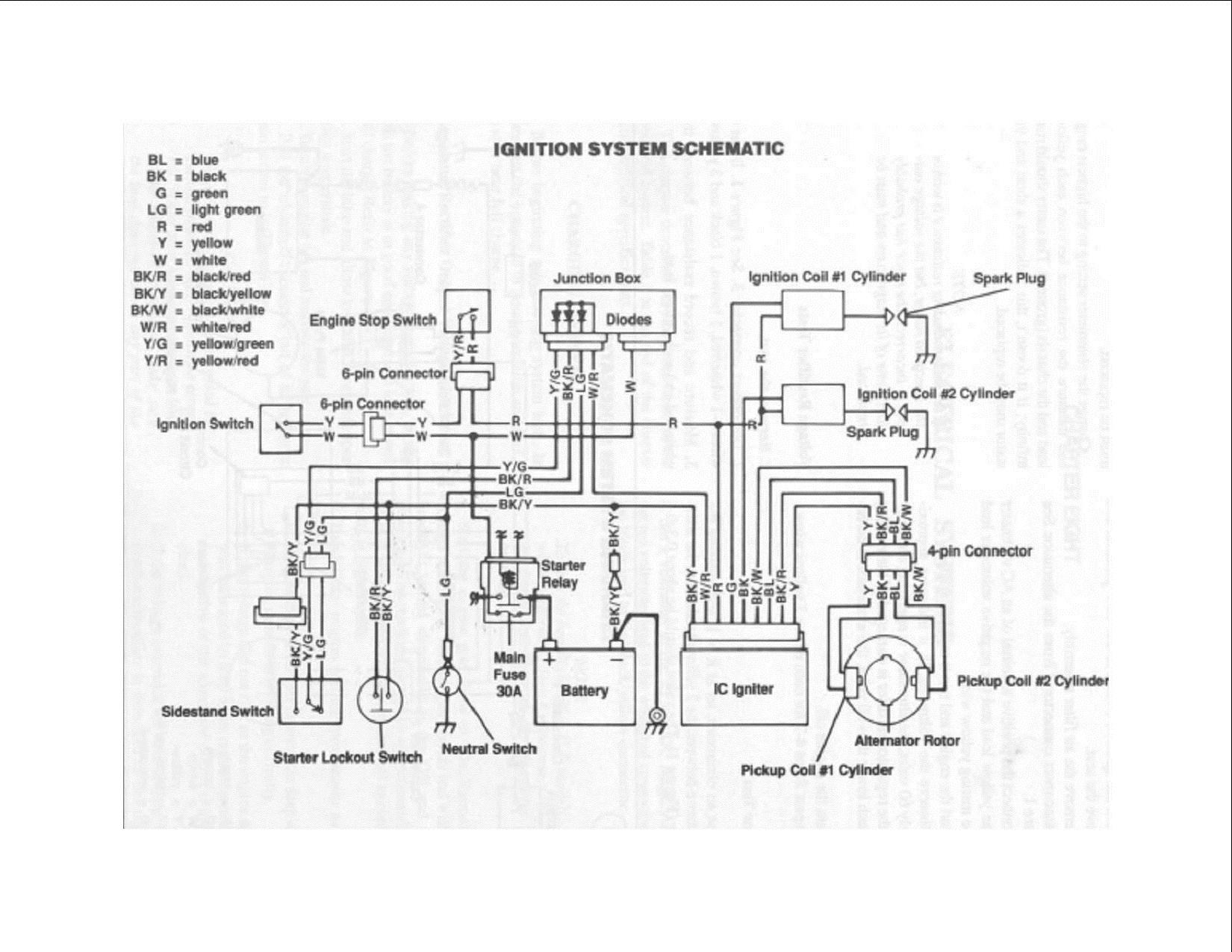 How To Get Power Ex 500 Com The Home Of The Kawasaki Ex500 Ninja 500r