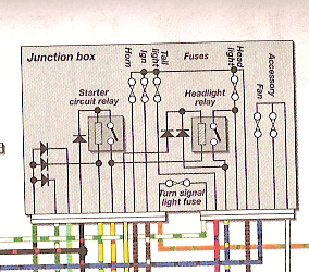 Hi Res Scan Of The Wiring Diagram Available Ex 500 Com The Home Of The Kawasaki Ex500 Ninja 500r